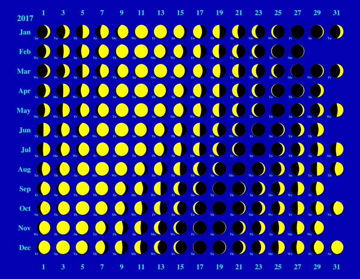 Luna creciente junio 2017 corte de pelo