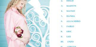 Nombres de chicos más populares en España